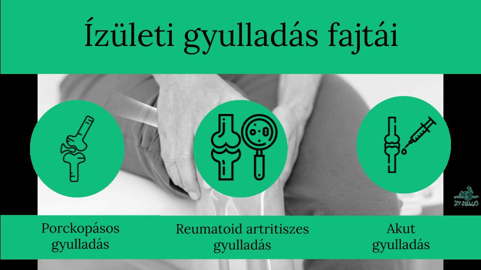 hogyan kezeljük kenőcső csípőgyulladást a csípőízület kezelésére szolgáló gyógyszerek fájdalma