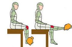 gyakorlatok térd artrózisához izületi kopás ellen