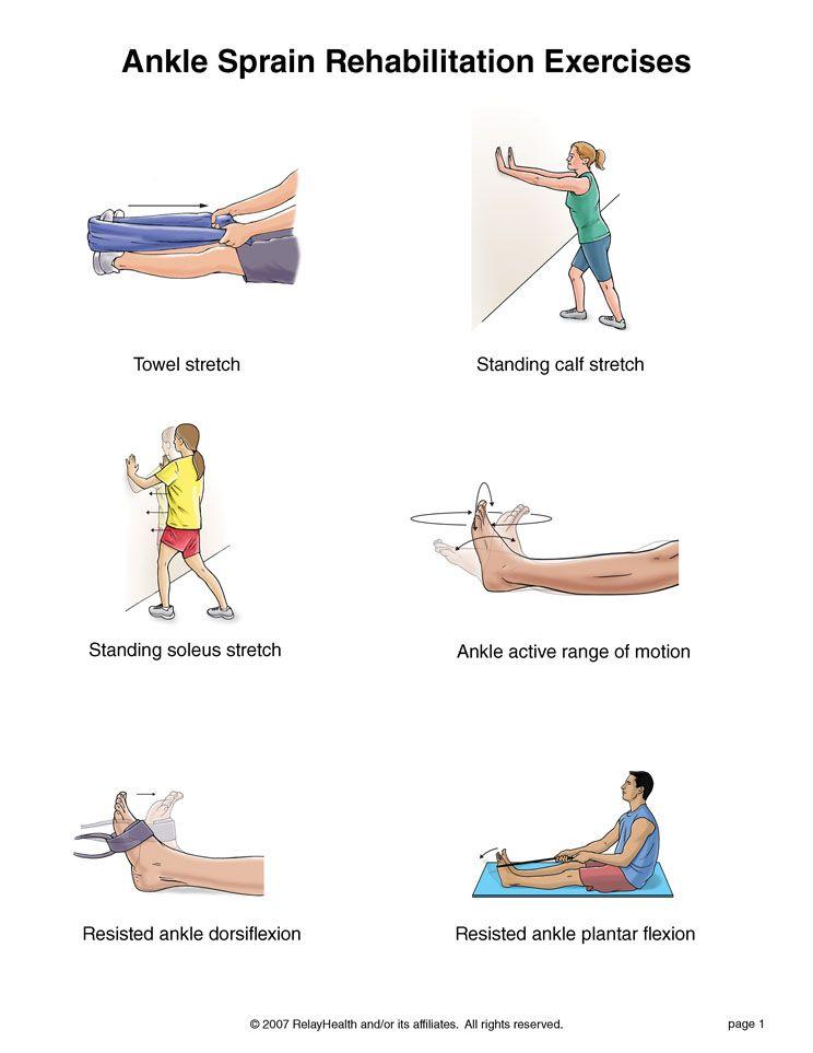 A láb inak gyulladásának kezelése. Miért fordul elő és hogyan kezelik a láb inak fájdalmát?