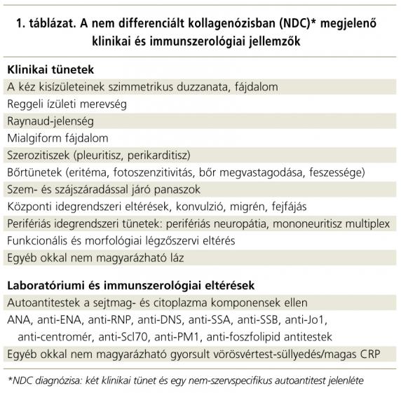 szisztémás ízületi betegség