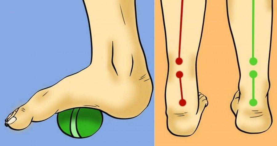 gyakorlatok a csípőfájdalom enyhítésére