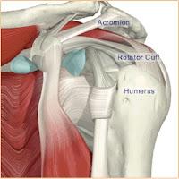 fájó lábízület kezelés hogyan lehet kezelni a kezén lévő gyulladt ízületet