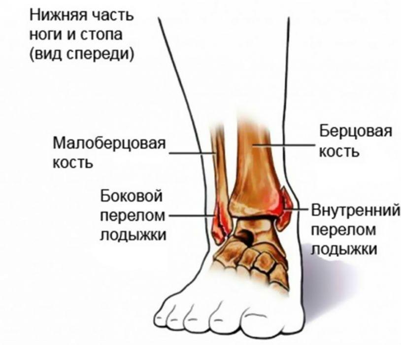 tömítések és fájdalmak a kézízületekben hogyan lehet kezelni a lábak és a karok beteg ízületeit