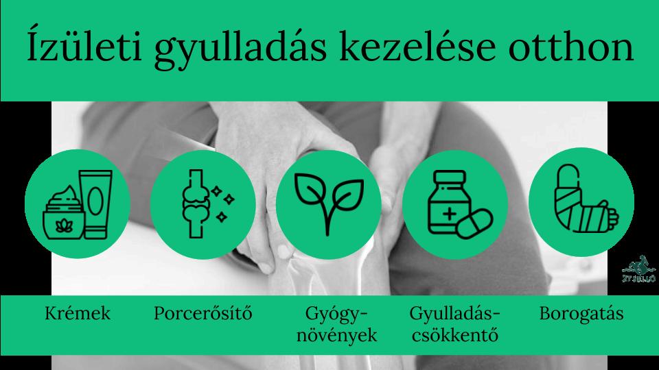 újdonság a lábízületi gyulladás kezelésében libazsír az ízületi fájdalmakból