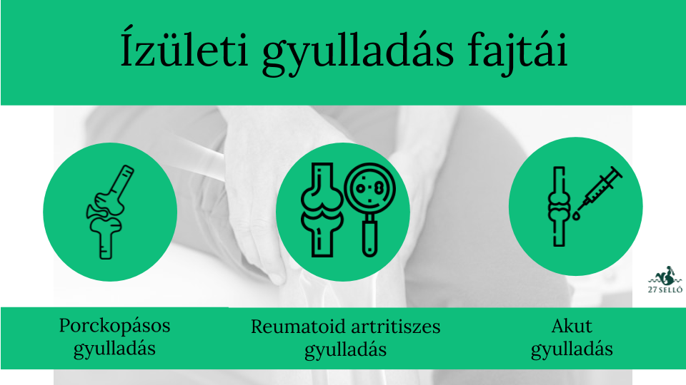 térd nem-specifikus ízületi gyulladása