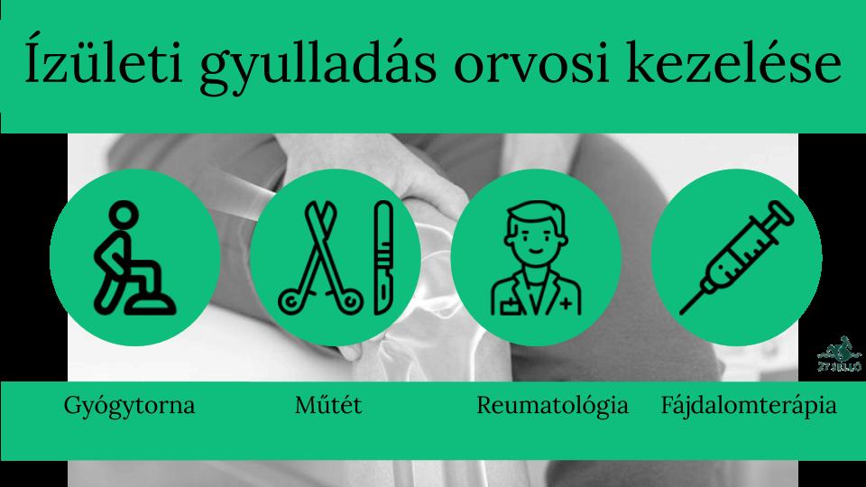 csípőízületek ízületi gyulladása hatékony kezelés