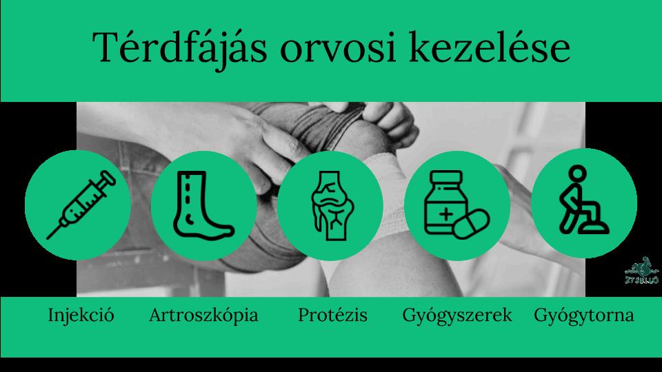 gyógyszerek térdkárosodás kezelésére ízületi fájdalom tüdőrákban