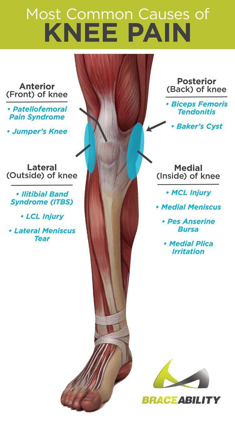 todicamp arthrosis kezelés