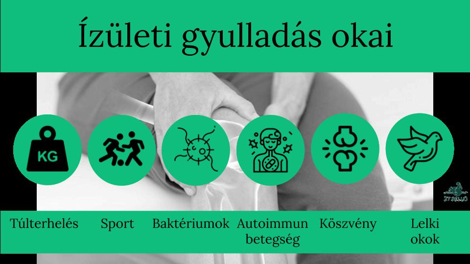 ízületi gyulladás urológia