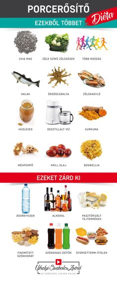 Vitaminok, táplálék kiegészítők térdízületi problémákra
