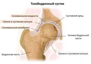 csontritkulásos mell kezelésére szolgáló gyógyszerek