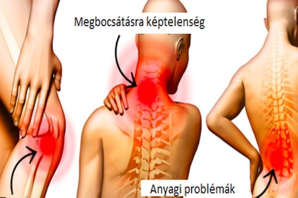 Gyógyír a térdfájásra