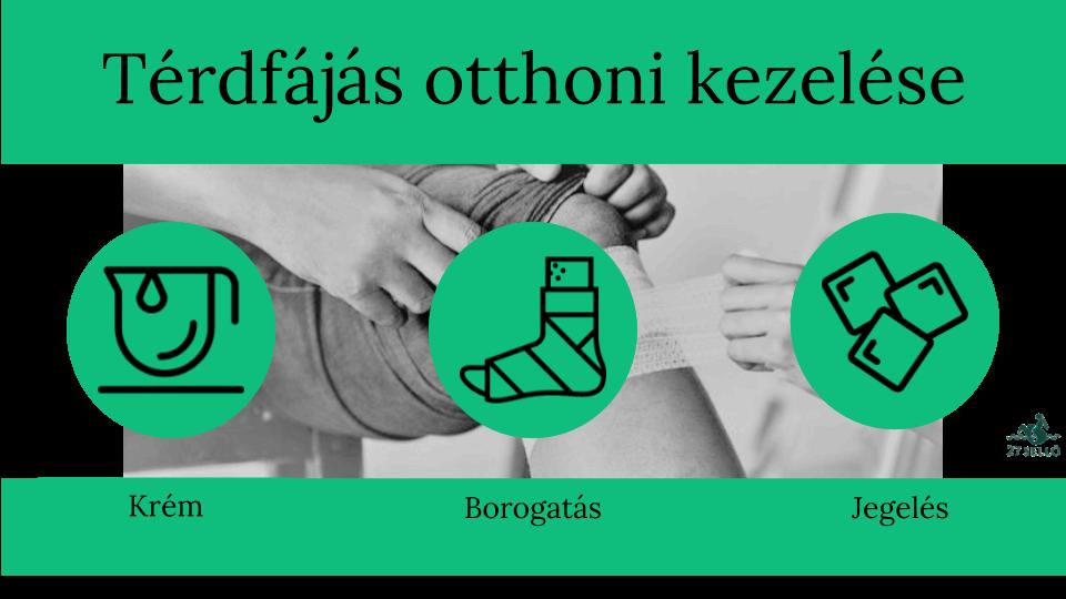heparin kenőcs együttes kezelésre akut deformáló artrózis kezelés